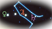 August 471 triple planetary conjunction in Gemini constellation